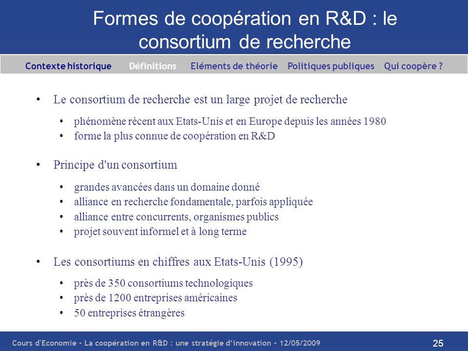 Formes de coopération en R&D : le consortium de recherche