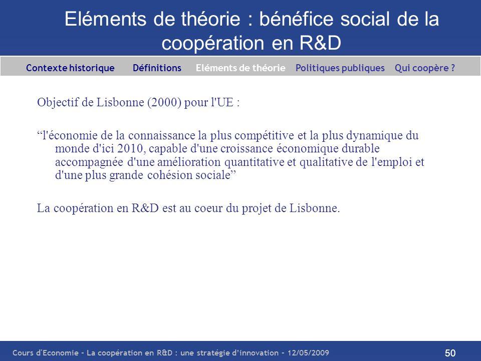 Eléments de théorie : bénéfice social de la coopération en R&D