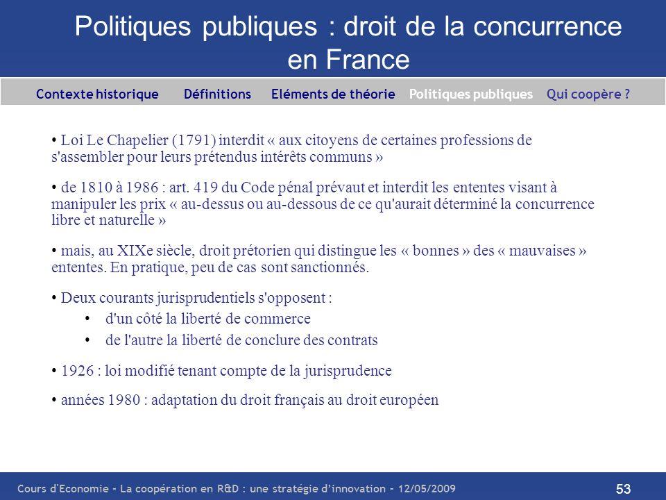 Politiques publiques : droit de la concurrence en France
