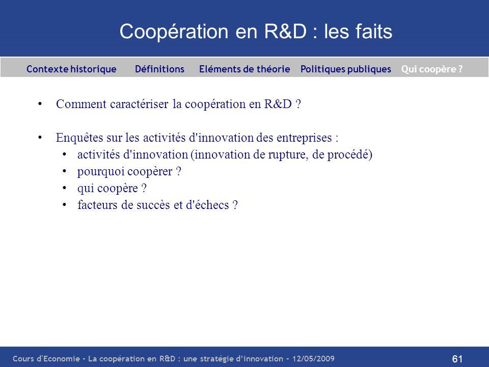 Coopération en R&D : les faits