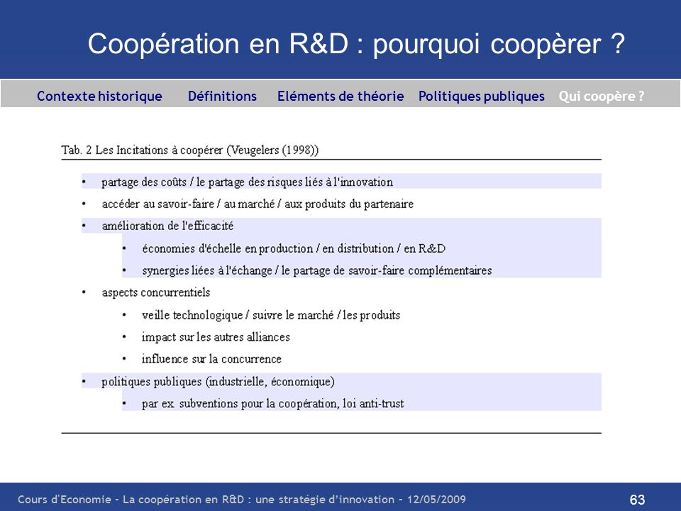 Coopération en R&D : pourquoi coopèrer