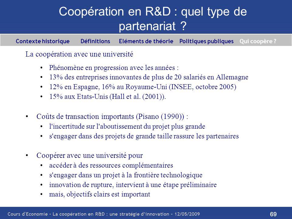Coopération en R&D : quel type de partenariat