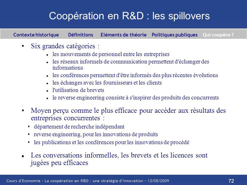 Coopération en R&D : les spillovers