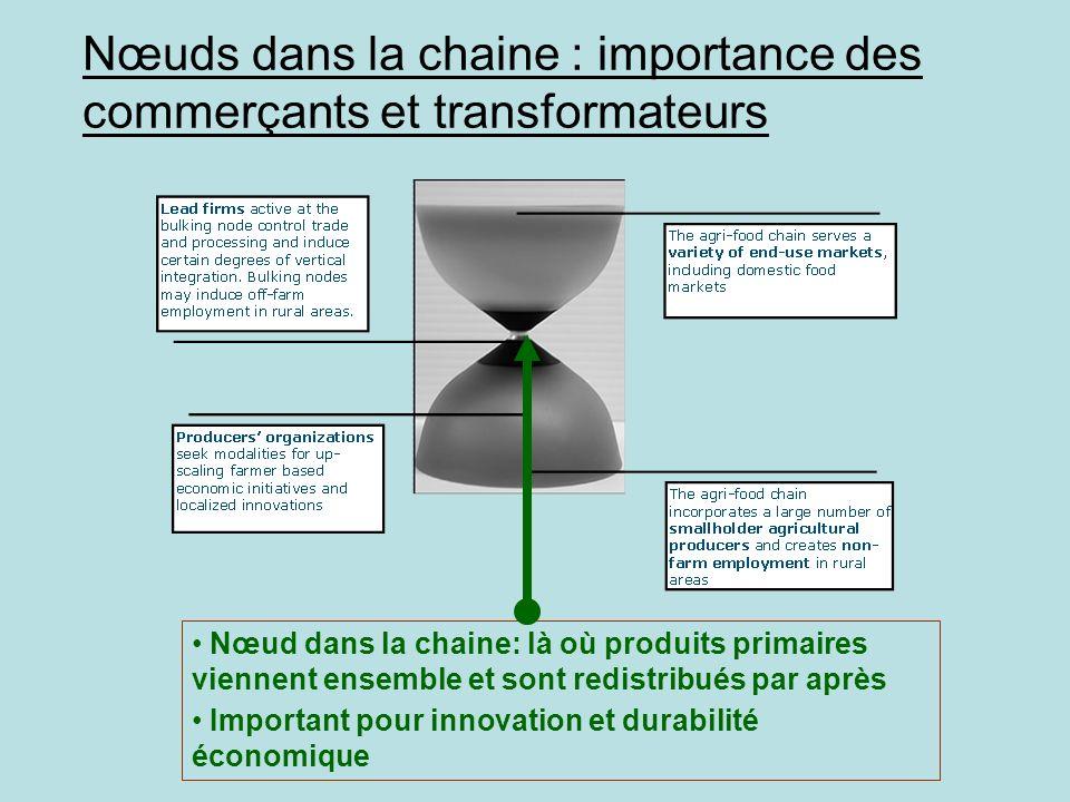 Nœuds dans la chaine : importance des commerçants et transformateurs