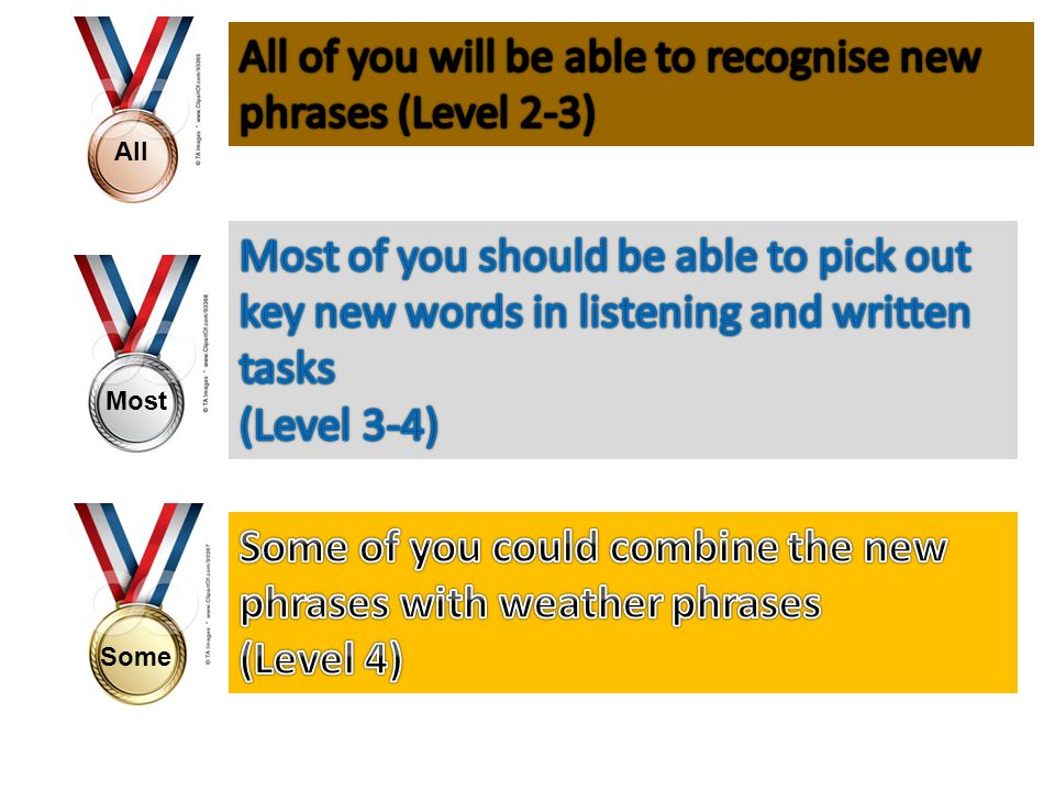 All of you will be able to recognise new phrases (Level 2-3)