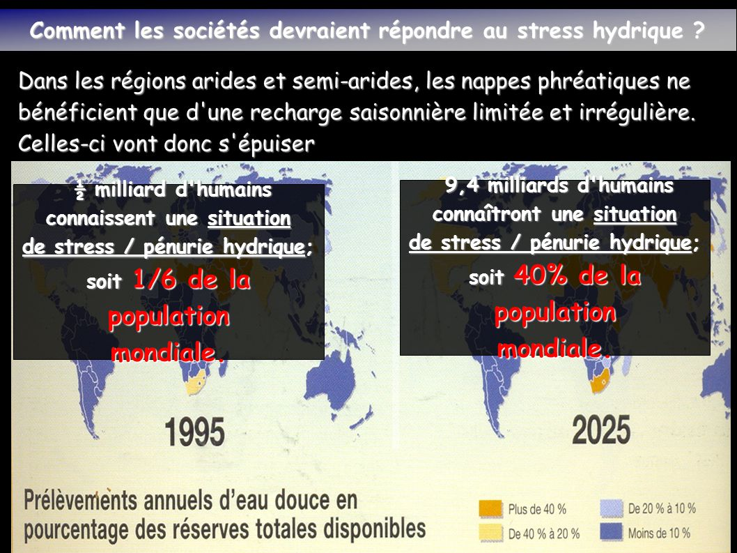 Comment les sociétés devraient répondre au stress hydrique