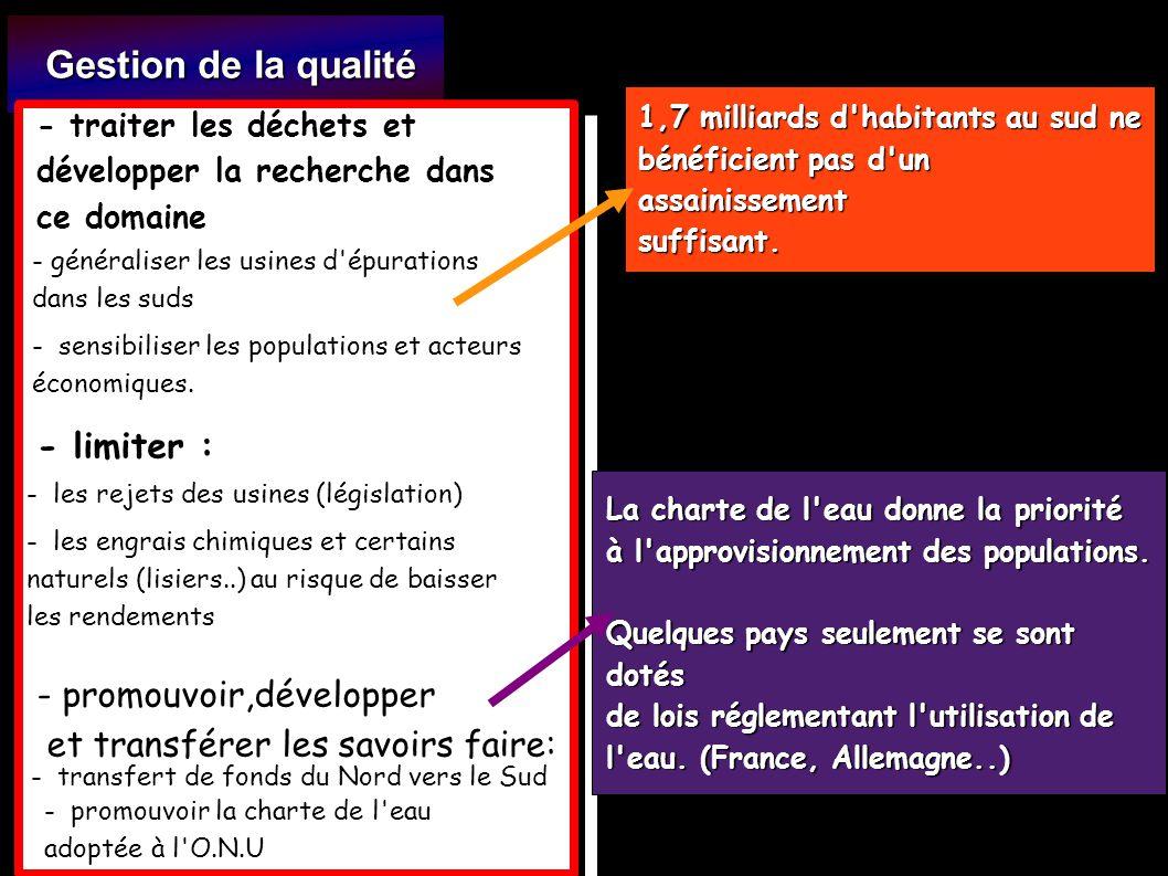 Gestion de la qualité - limiter : - promouvoir,développer