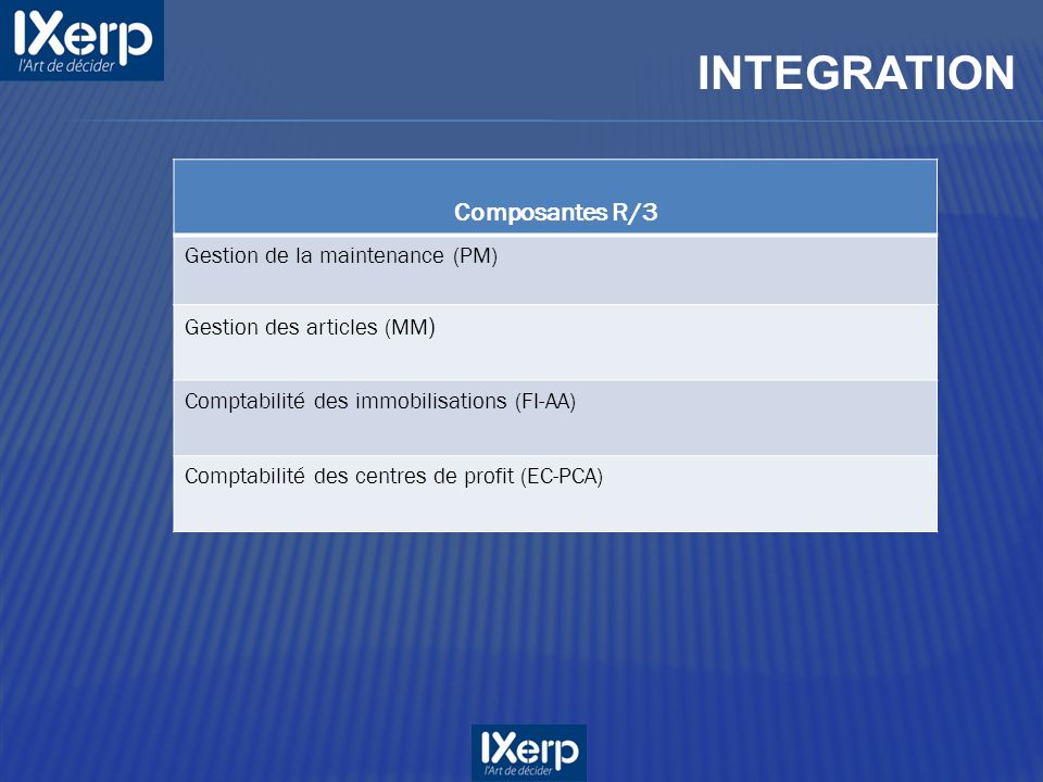 INTEGRATION Composantes R/3 Gestion de la maintenance (PM)