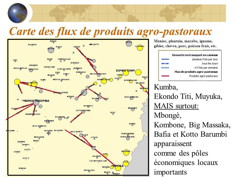Carte des flux de produits agro-pastoraux