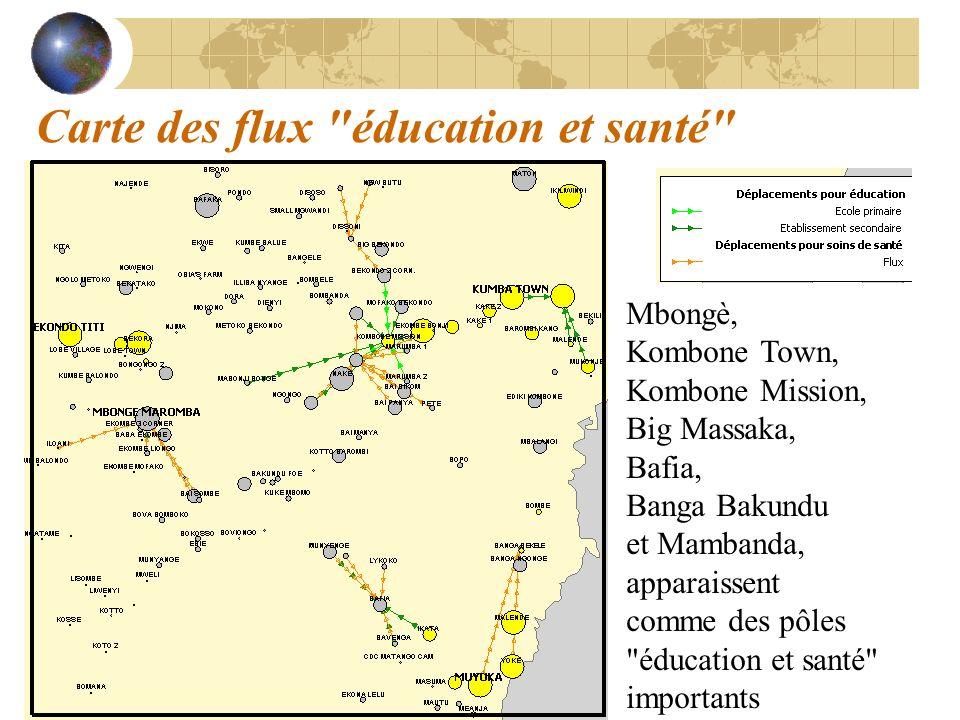 Carte des flux éducation et santé