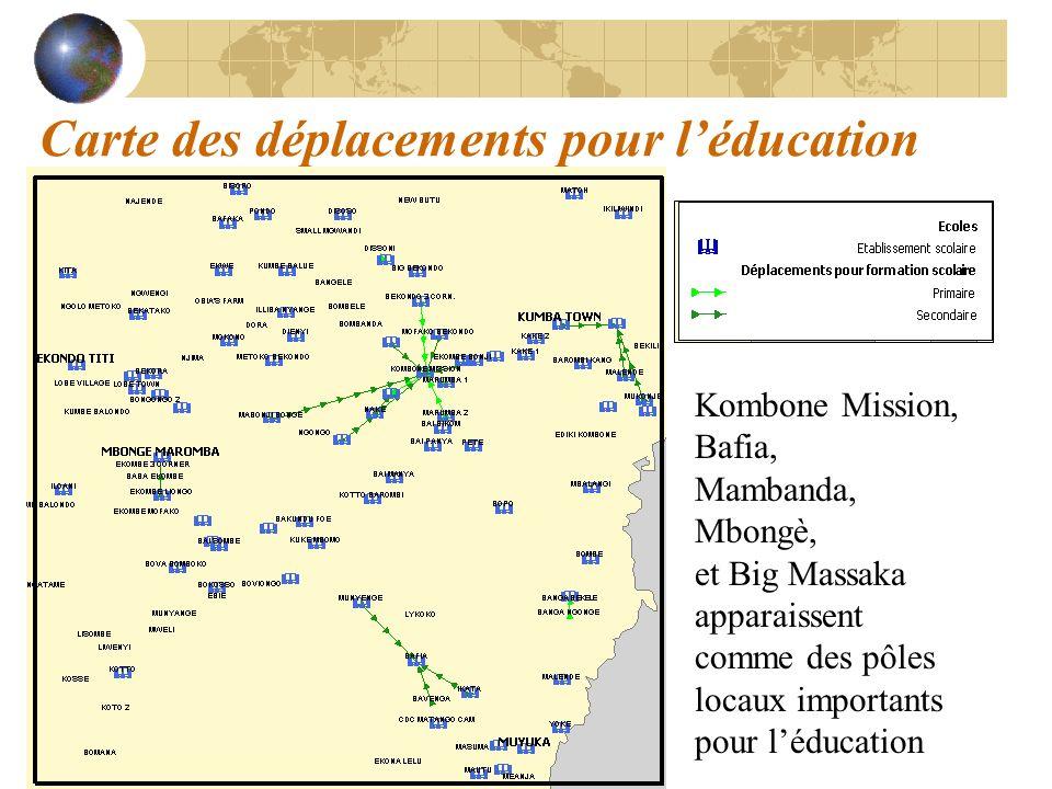 Carte des déplacements pour l'éducation
