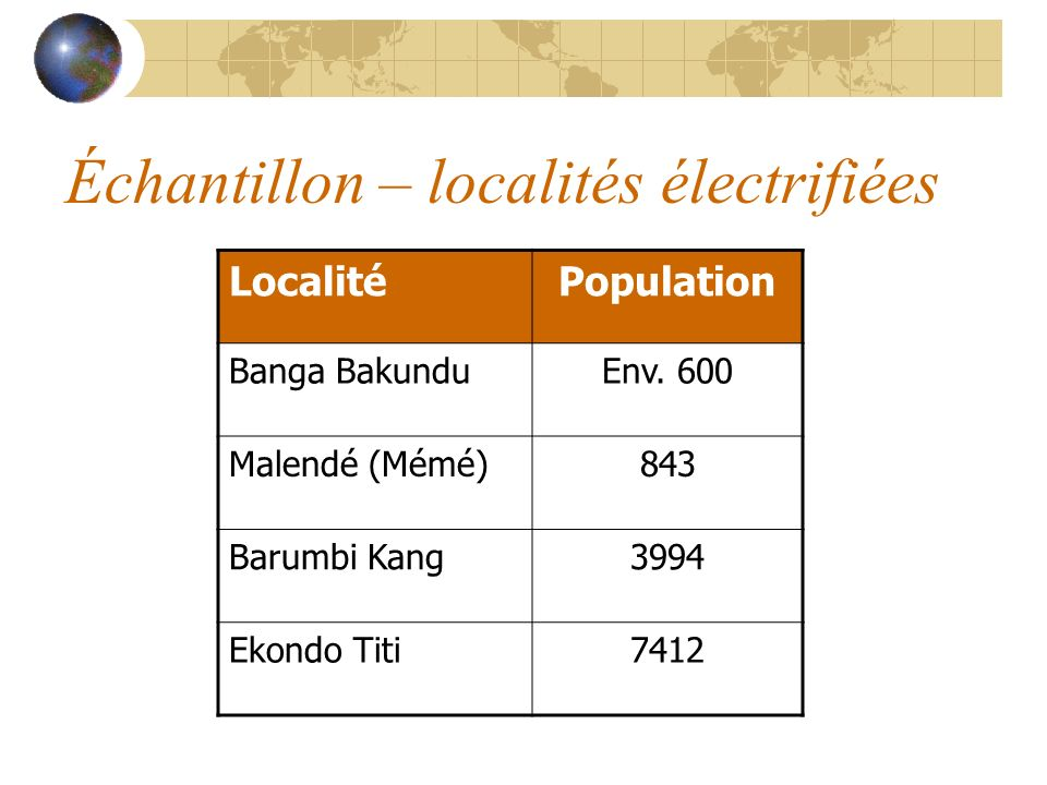 Échantillon – localités électrifiées