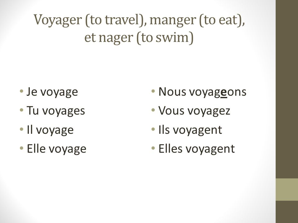 Voyager (to travel), manger (to eat), et nager (to swim)