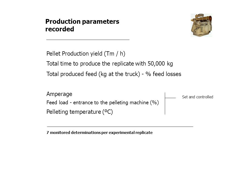 Production parameters recorded