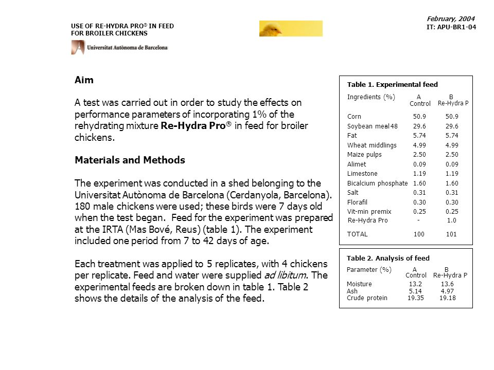 February, 2004USE OF RE-HYDRA PRO® IN FEED. FOR BROILER CHICKENS. IT: APU-BR1-04. Aim.