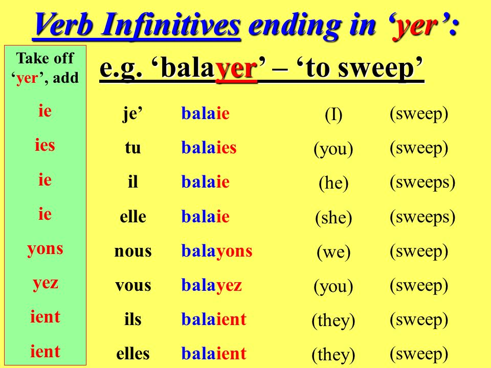 Verb Infinitives ending in 'yer':