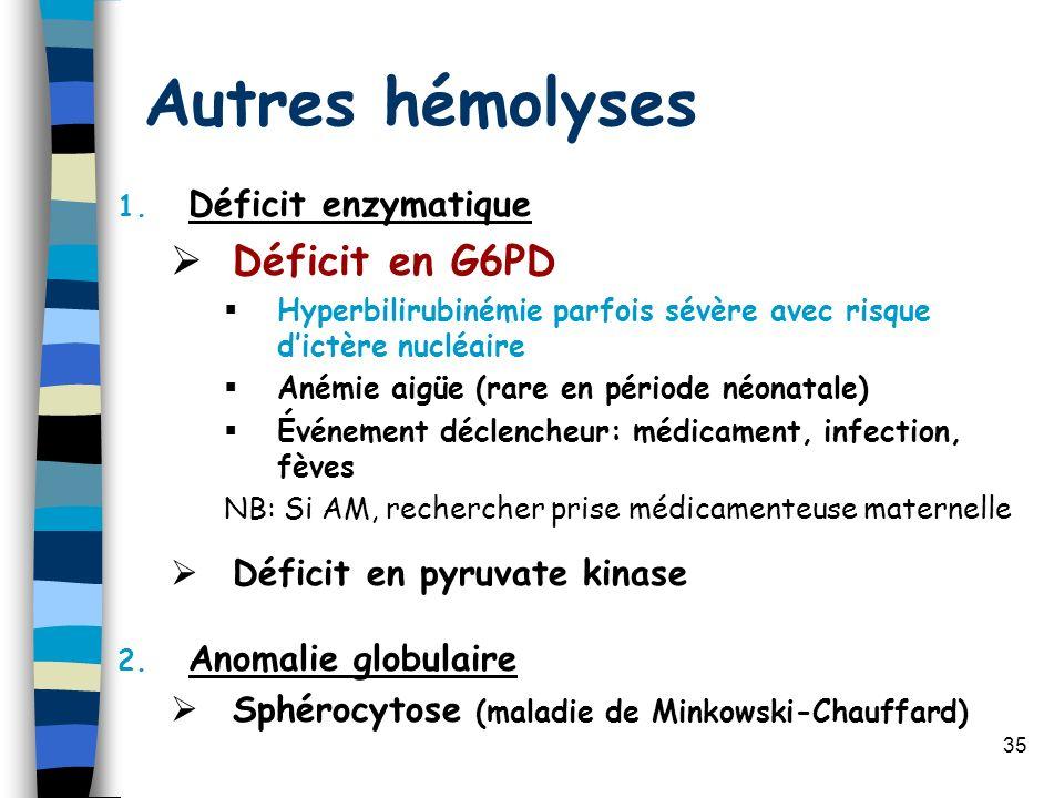 Autres hémolyses Déficit en G6PD Déficit enzymatique