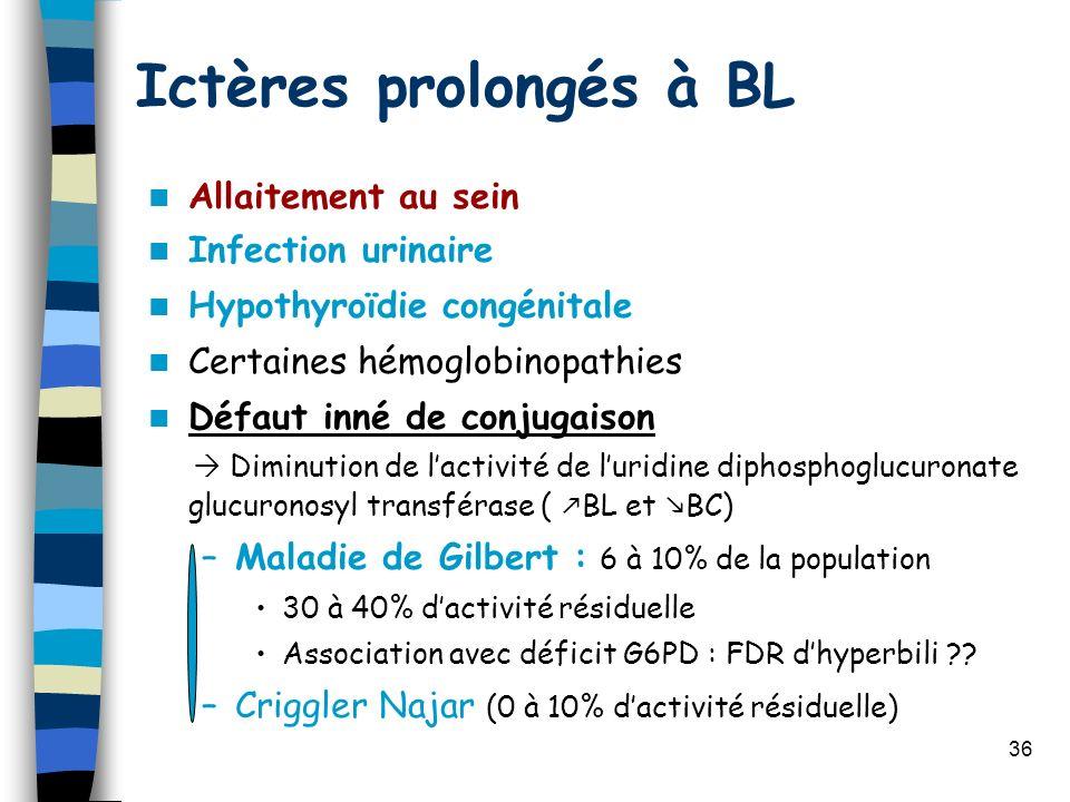 Ictères prolongés à BL Allaitement au sein Infection urinaire