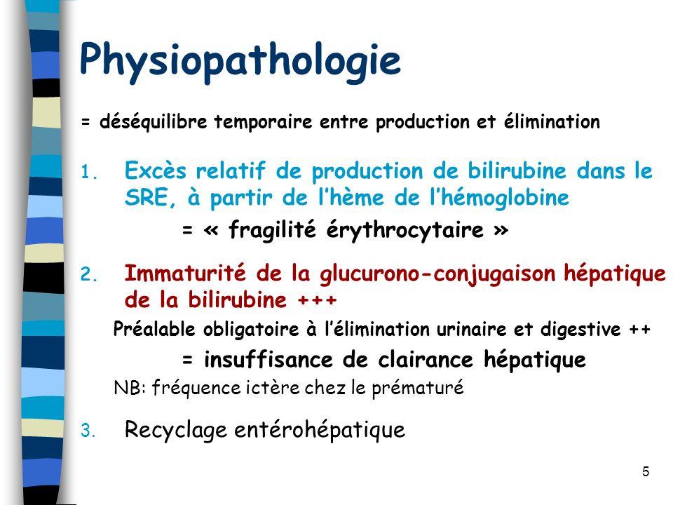 Physiopathologie = déséquilibre temporaire entre production et élimination.