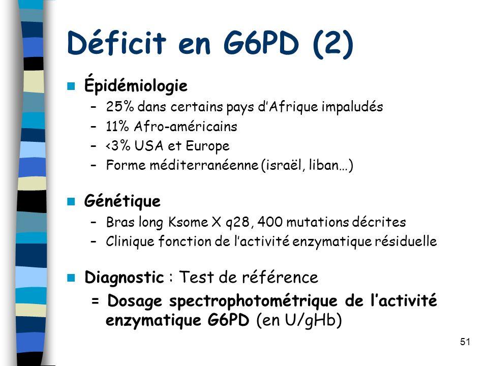 Déficit en G6PD (2) Épidémiologie Génétique