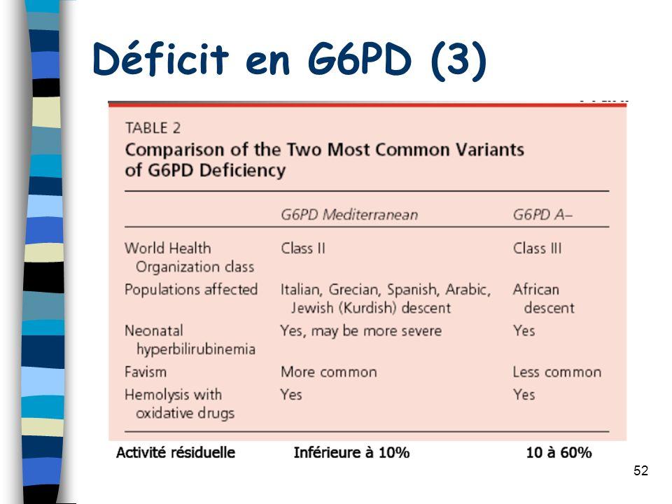 Déficit en G6PD (3)