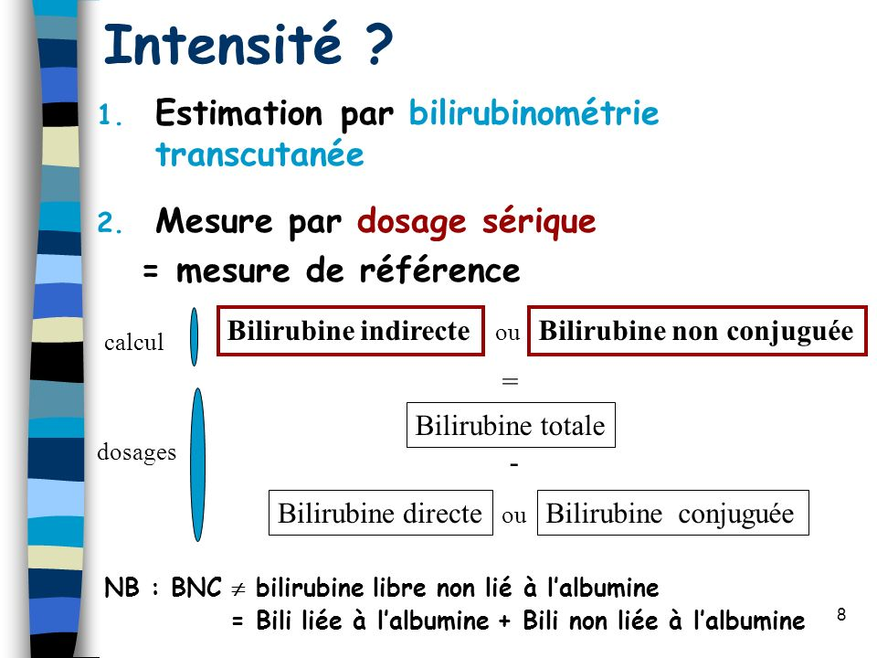 Intensité Estimation par bilirubinométrie transcutanée
