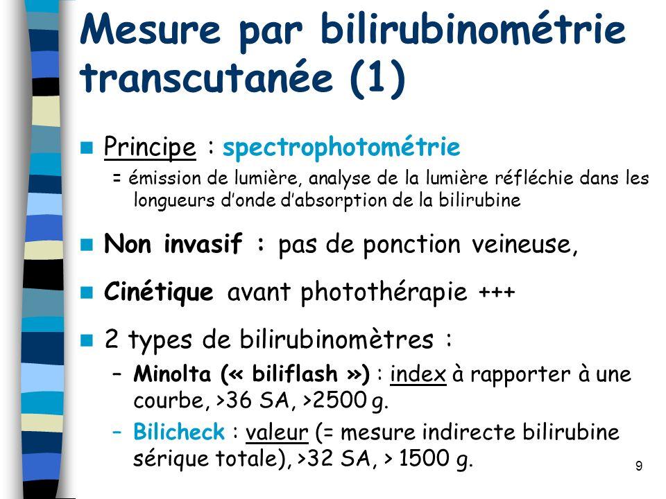 Mesure par bilirubinométrie transcutanée (1)