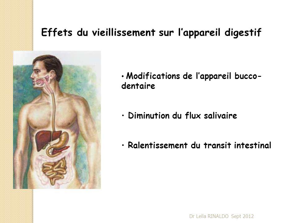 Effets du vieillissement sur l'appareil digestif