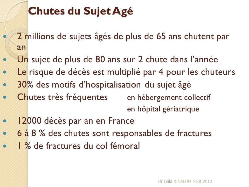 Chutes du Sujet Agé 2 millions de sujets âgés de plus de 65 ans chutent par an. Un sujet de plus de 80 ans sur 2 chute dans l'année.