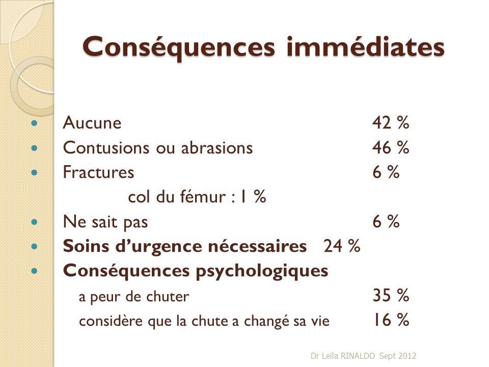 Conséquences immédiates