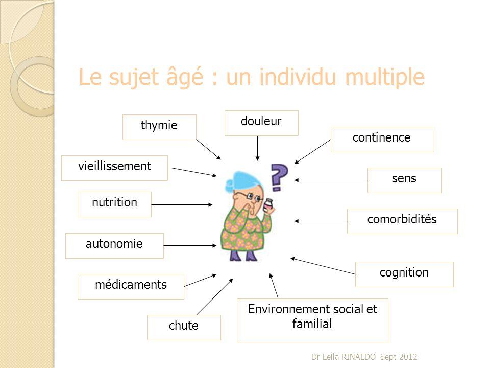 Environnement social et familial