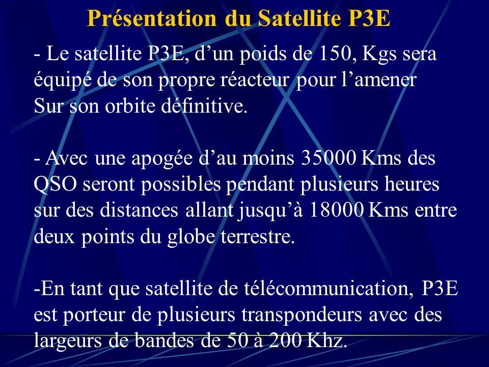 Présentation du Satellite P3E