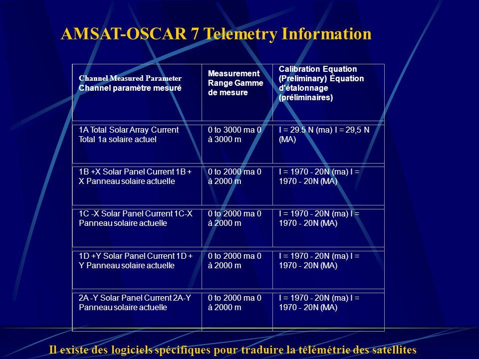 AMSAT-OSCAR 7 Telemetry Information