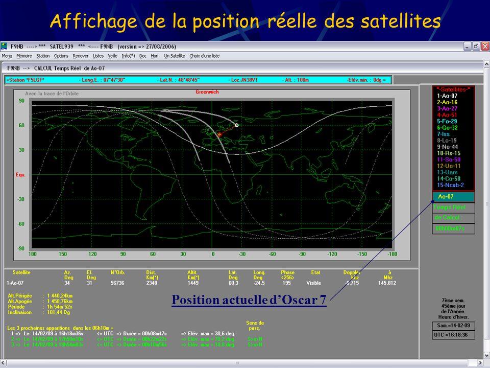 Affichage de la position réelle des satellites