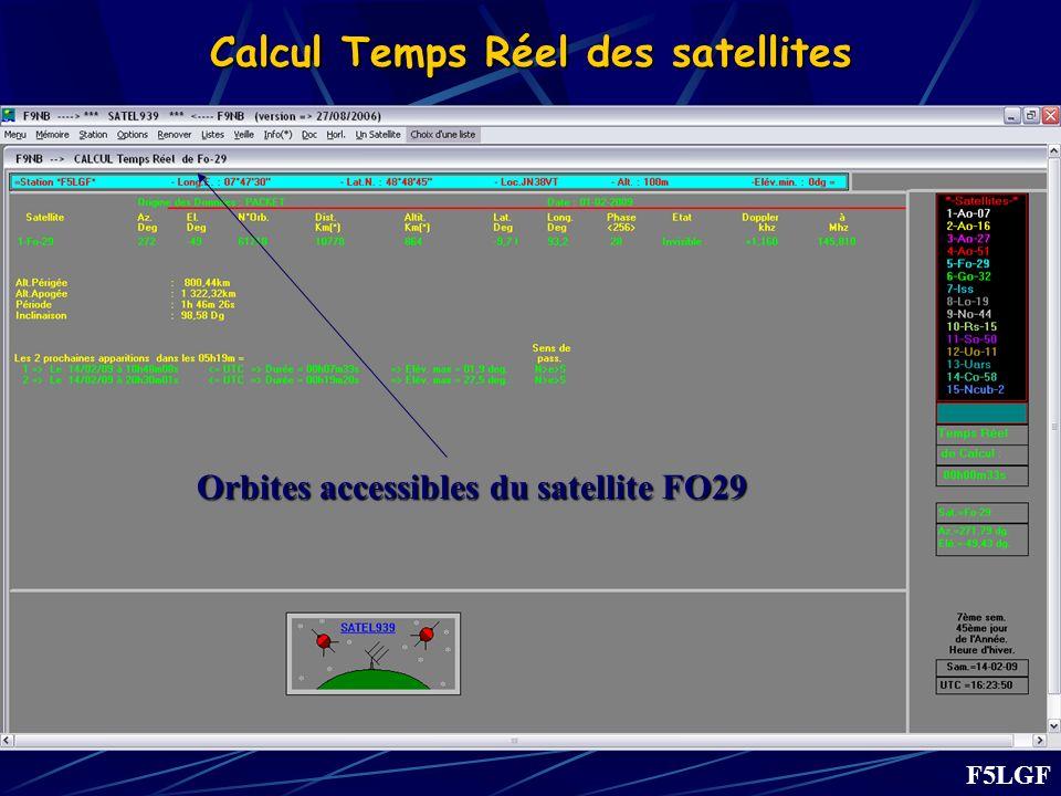 Calcul Temps Réel des satellites