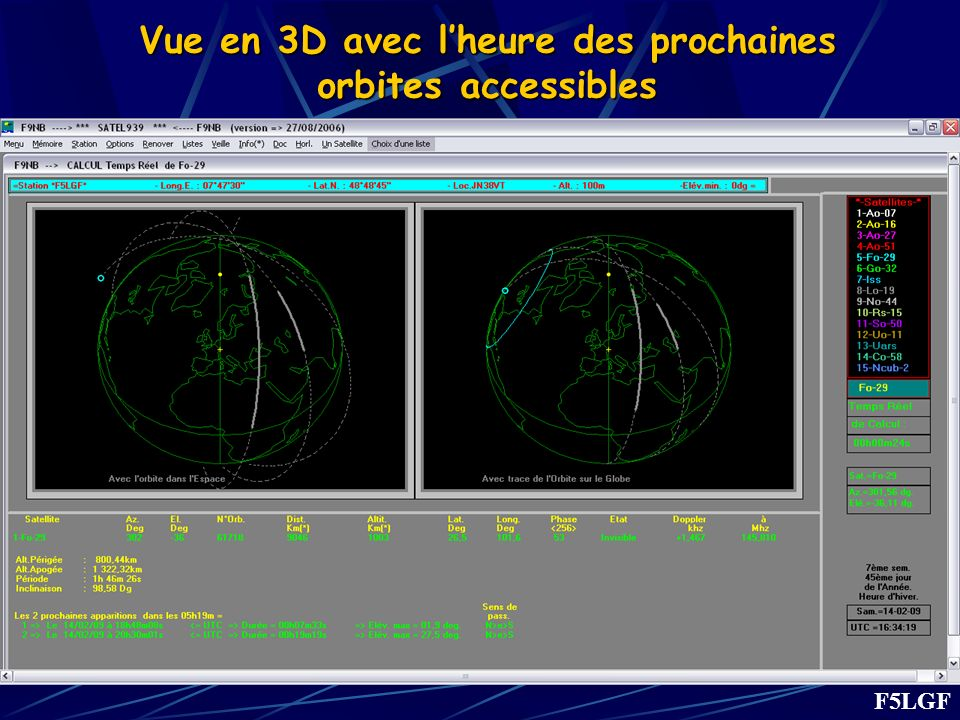 Vue en 3D avec l'heure des prochaines orbites accessibles