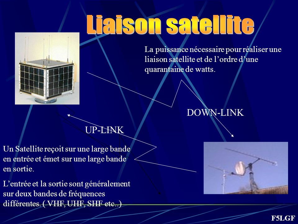 Liaison satellite DOWN-LINK UP-LINK