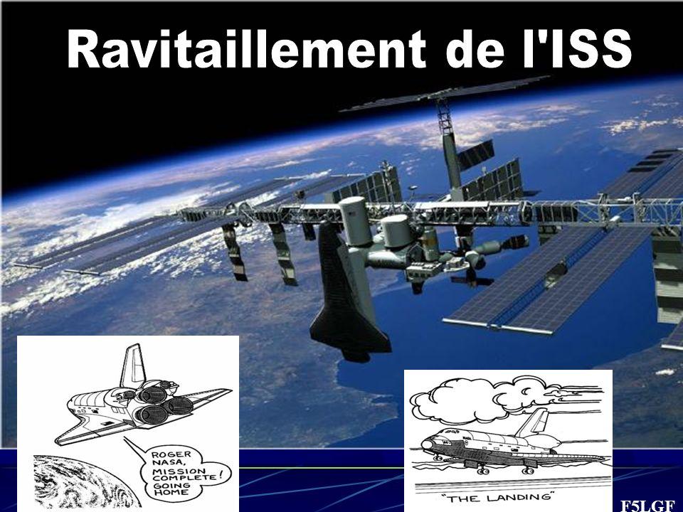 Ravitaillement de l ISS