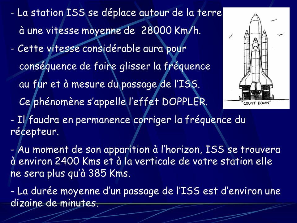 La station ISS se déplace autour de la terre