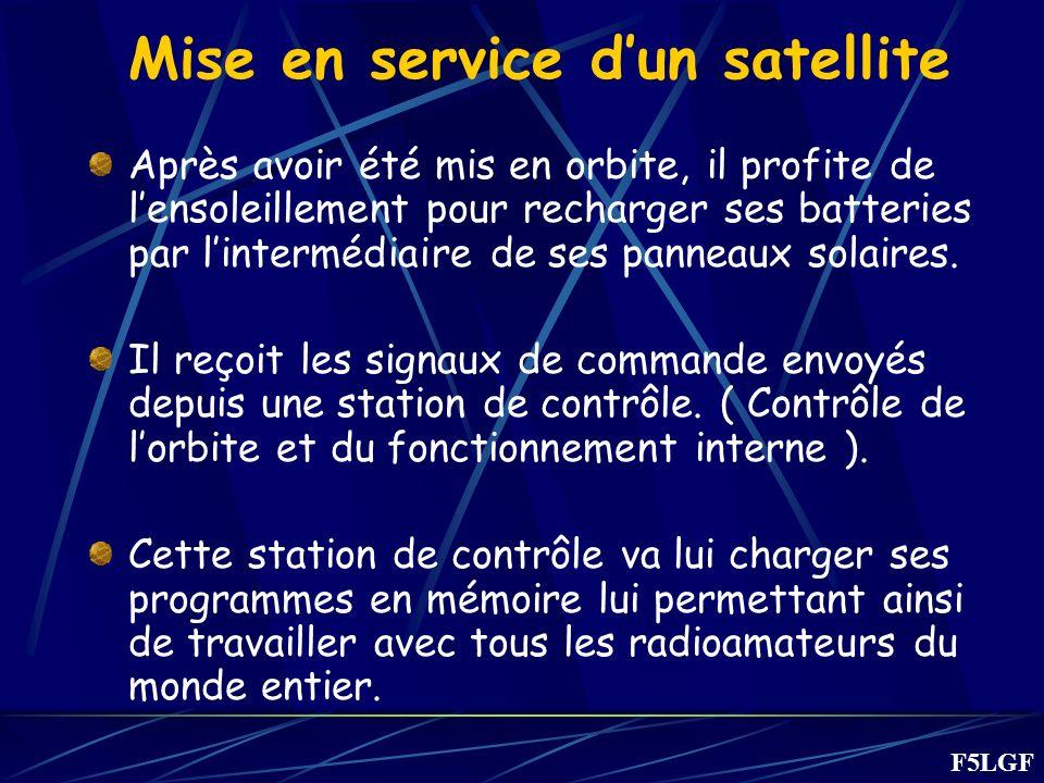 Mise en service d'un satellite