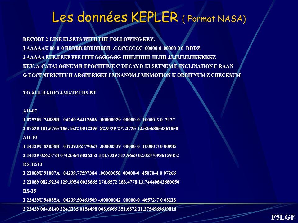 Les données KEPLER ( Format NASA)