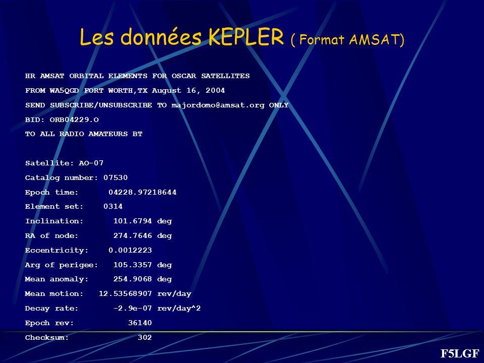 Les données KEPLER ( Format AMSAT)