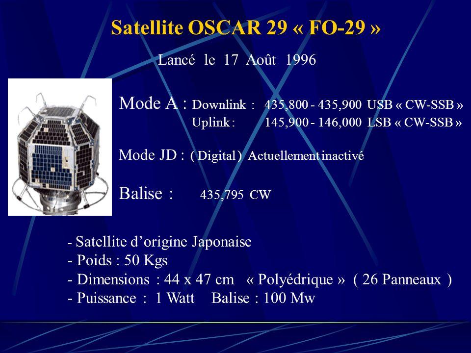 Satellite OSCAR 29 « FO-29 » Lancé le 17 Août 1996. Mode A : Downlink : 435,800 - 435,900 USB « CW-SSB »