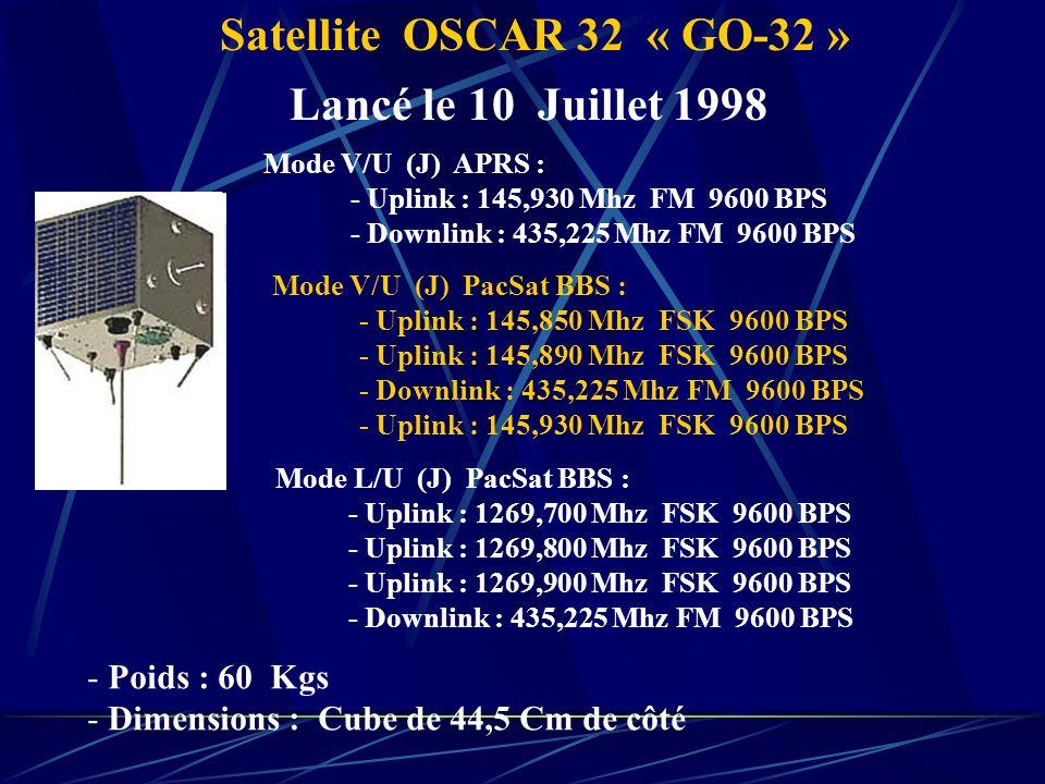 Satellite OSCAR 32 « GO-32 » Lancé le 10 Juillet 1998 Poids : 60 Kgs