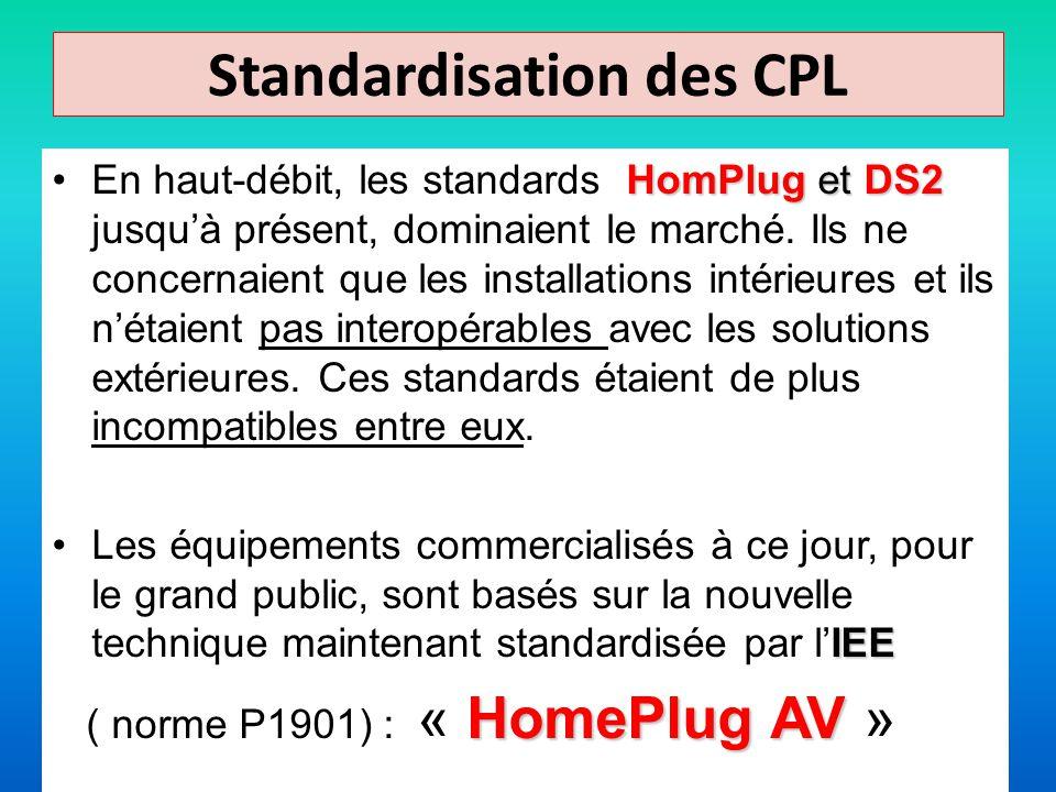 Standardisation des CPL