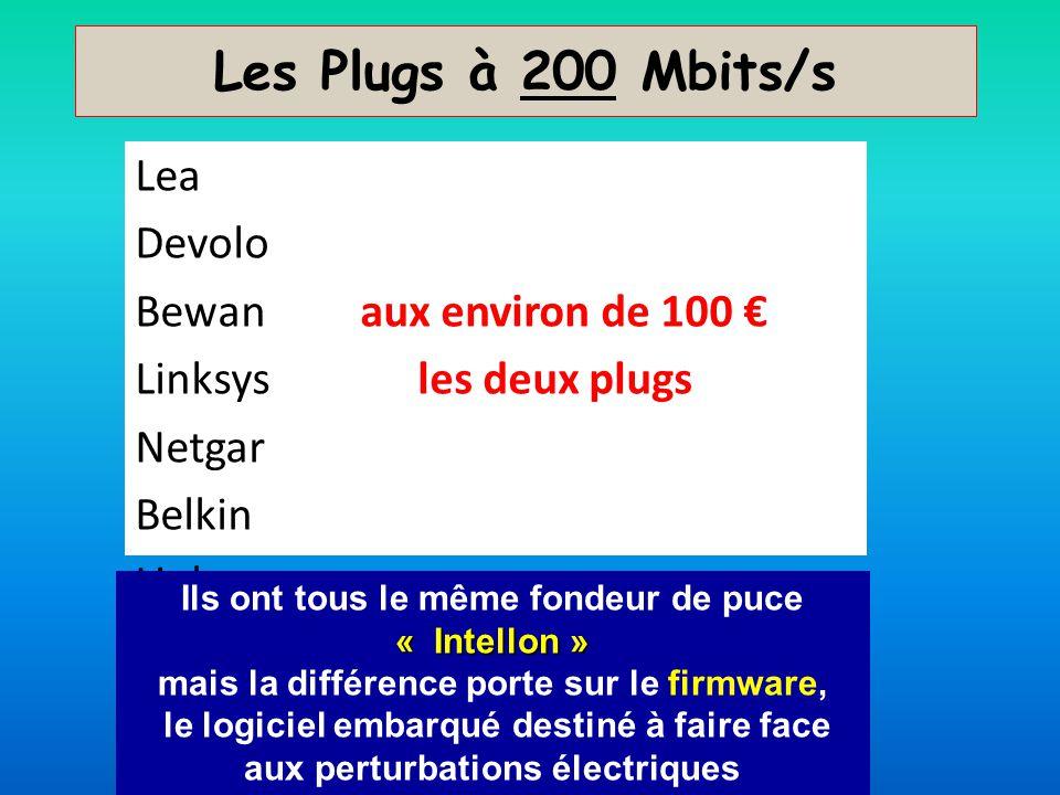 Les Plugs à 200 Mbits/s Lea Devolo Bewan aux environ de 100 €