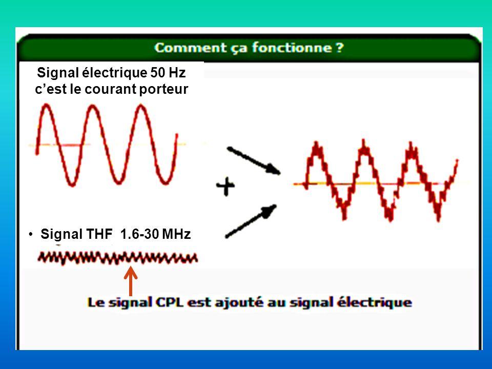 Signal électrique 50 Hz c'est le courant porteur