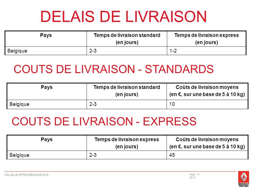 DELAIS DE LIVRAISON COUTS DE LIVRAISON - STANDARDS