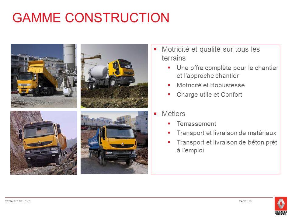 GAMME CONSTRUCTION Motricité et qualité sur tous les terrains Métiers