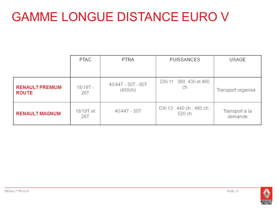 GAMME LONGUE DISTANCE EURO V